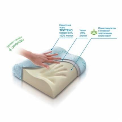 Подушка ортопедическая TRELAX для путешествий П07 RESPECTA COMPACT